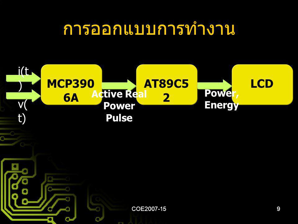 COE2007-159 การออกแบบการทำงาน MCP390 6A AT89C5 2 LCD i(t ) v( t) Active Real Power Pulse Power, Energy