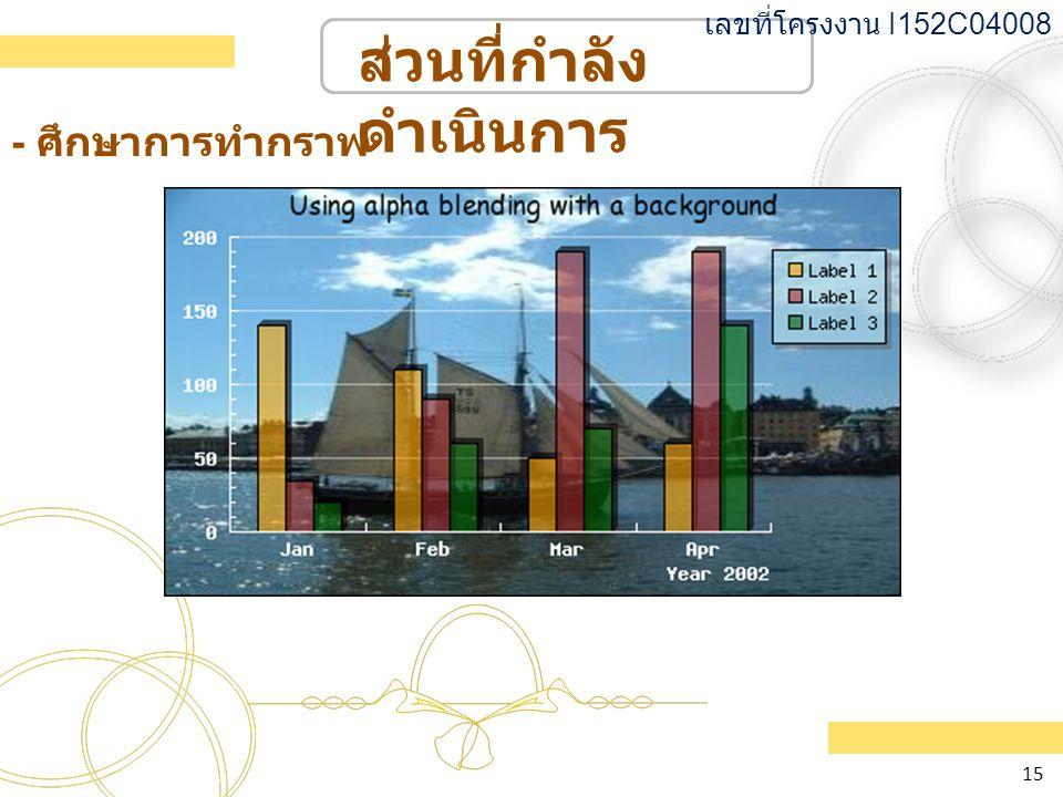 ส่วนที่กำลัง ดำเนินการ เลขที่โครงงาน I152C04008 - ศึกษาการทำกราฟ 15