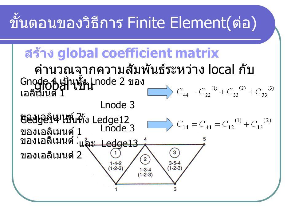 ขั้นตอนของวิธีการ Finite Element( ต่อ ) จากตัวอย่าง ถ้า i ไม่เท่ากับ j ถ้า i = j