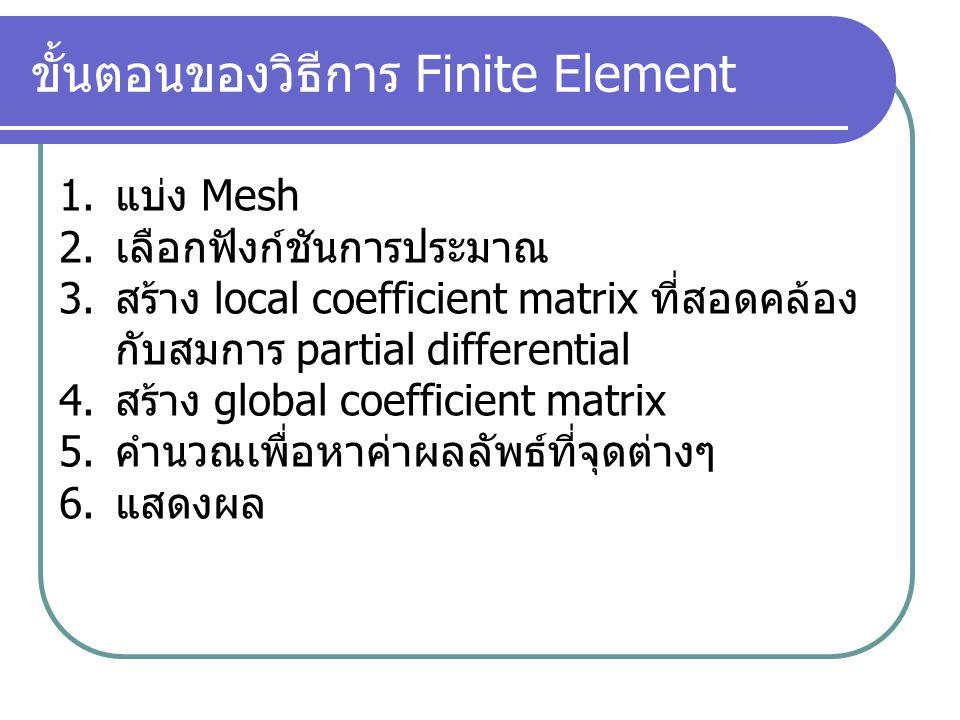 Finite element กับการกระจายของ ศักย์ไฟฟ้าในสนามไฟฟ้าสถิตย์ ( ต่อ ) ตัวอย่างของ สนามไฟฟ้าสถิตย์