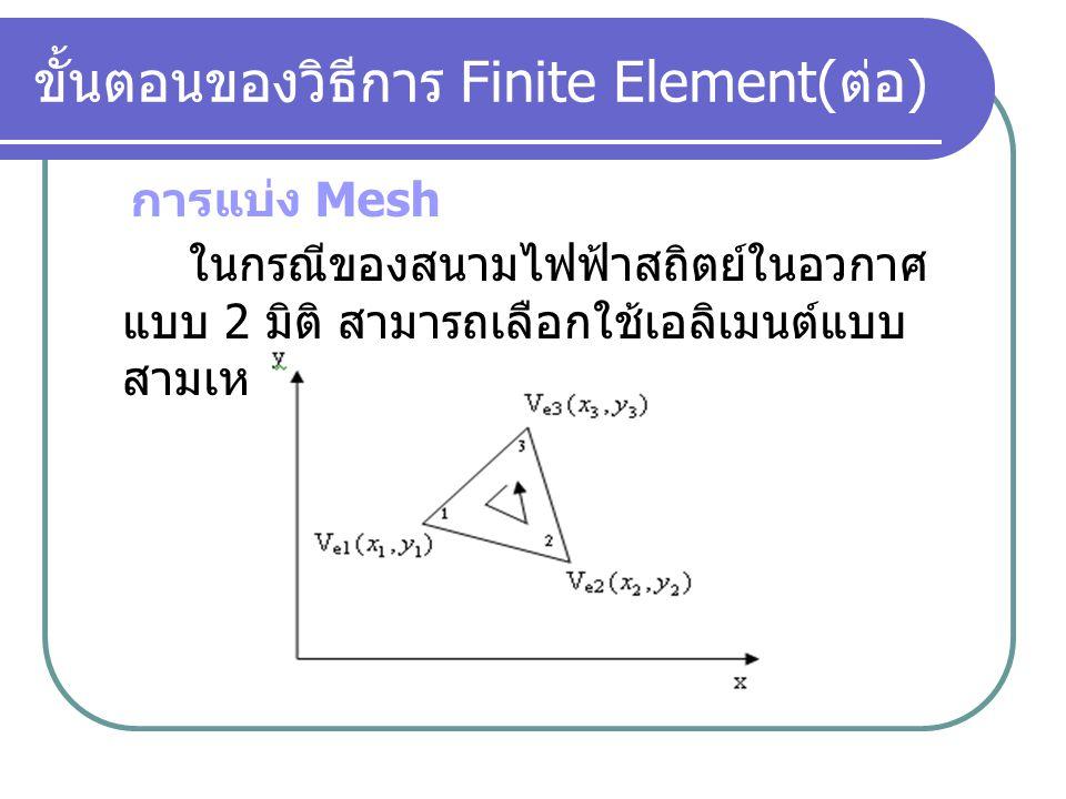 ขั้นตอนของวิธีการ Finite Element( ต่อ ) ในกรณีของสนามไฟฟ้าสถิตย์ในอวกาศ แบบ 2 มิติ สามารถเลือกใช้เอลิเมนต์แบบ สามเหลี่ยมได้ดังรูป การแบ่ง Mesh