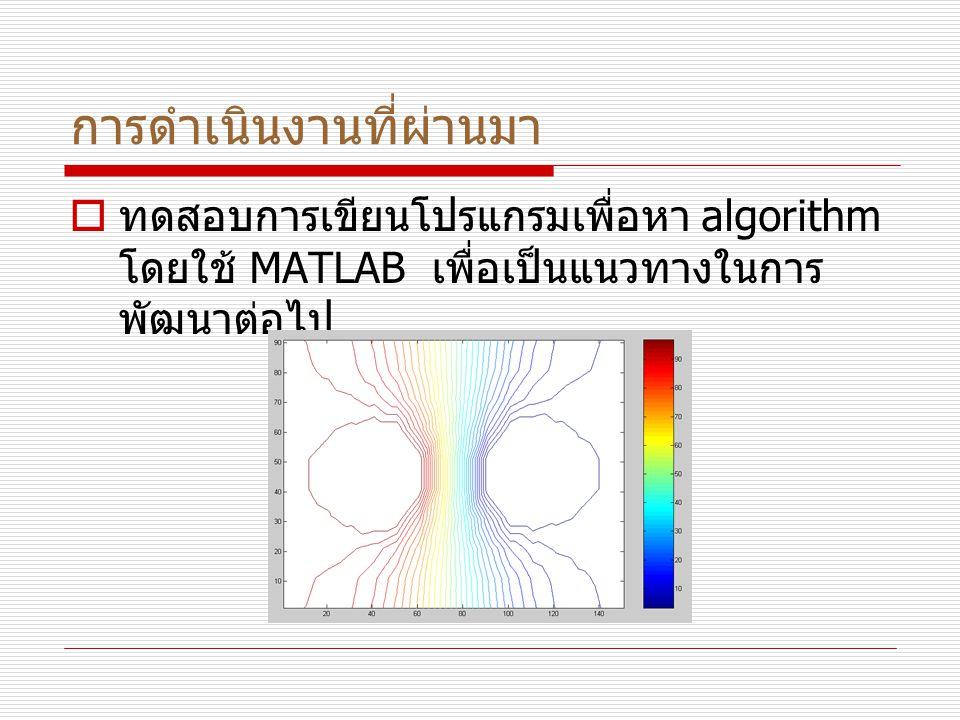 การดำเนินงานที่ผ่านมา  ทดสอบการเขียนโปรแกรมเพื่อหา algorithm โดยใช้ MATLAB เพื่อเป็นแนวทางในการ พัฒนาต่อไป