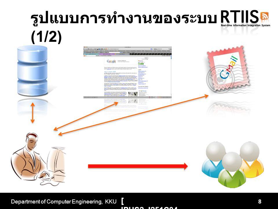 รูปแบบการทำงานของระบบ (1/2) Department of Computer Engineering, KKU8 [ IPUS2_I251C04 001 ]