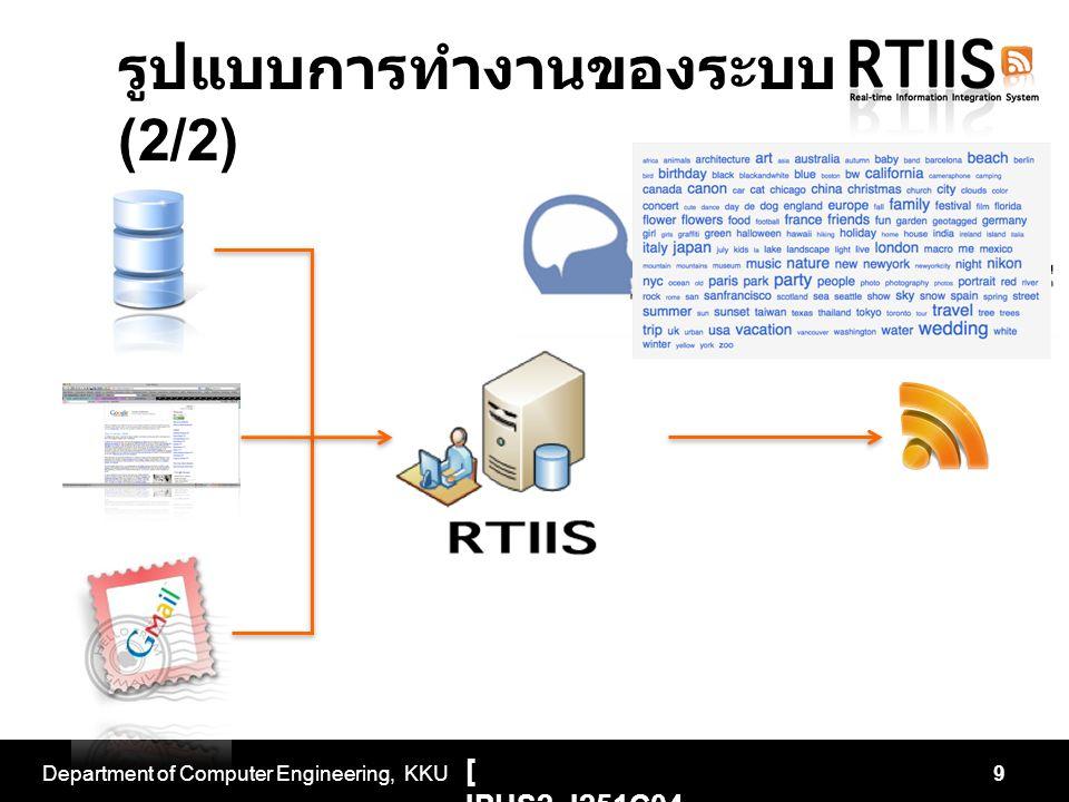 รูปแบบการทำงานของระบบ (2/2) Department of Computer Engineering, KKU9 [ IPUS2_I251C04 001 ]