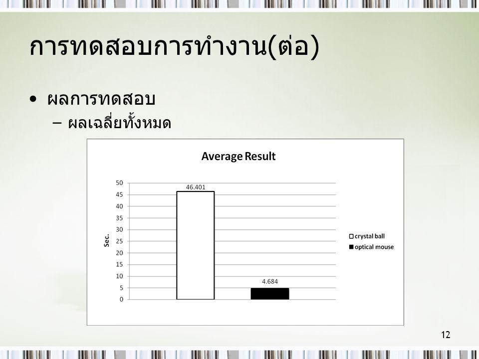 การทดสอบการทำงาน(ต่อ) 12 ผลการทดสอบ –ผลเฉลี่ยทั้งหมด