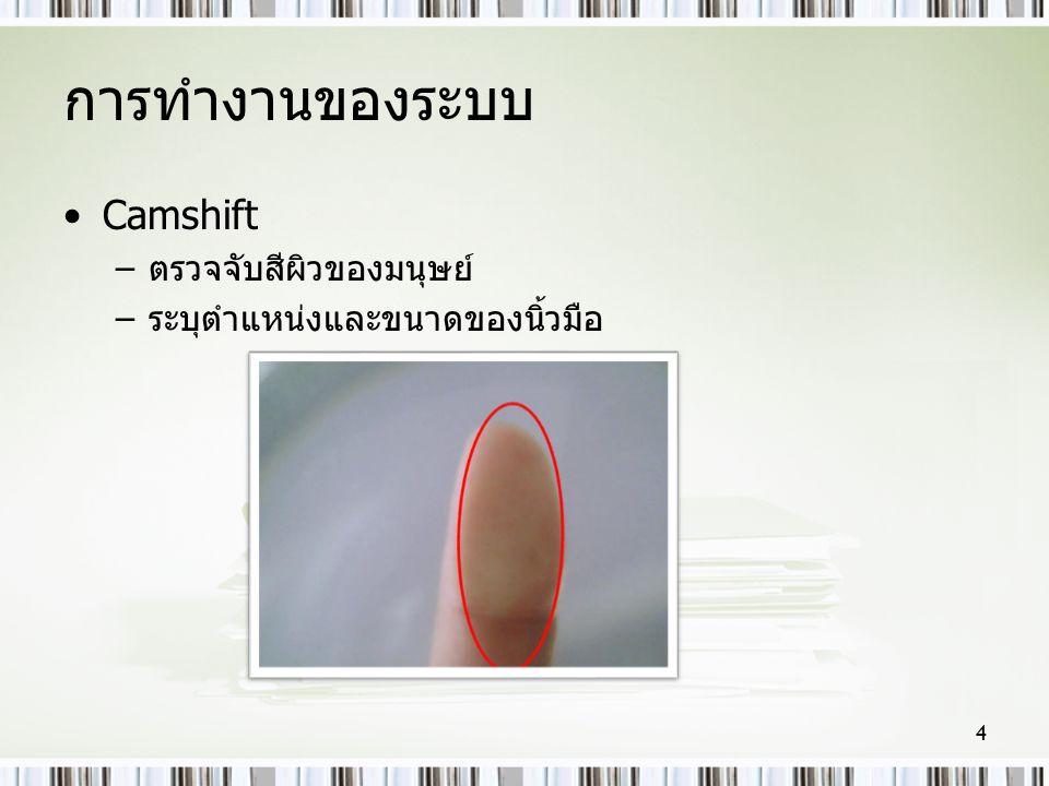 การทำงานของระบบ Camshift –ตรวจจับสีผิวของมนุษย์ –ระบุตำแหน่งและขนาดของนิ้วมือ 4