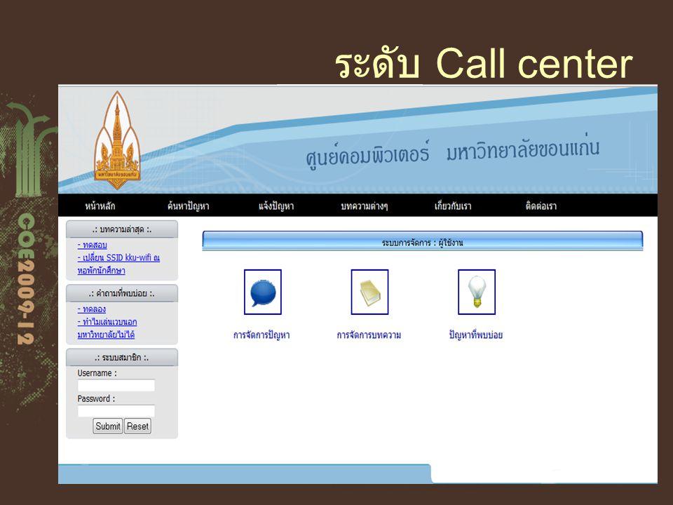 ระดับ Call center Edit Profile แก้ไขข้อมูลของตัวเอง Create Report สร้างรายงาน Answer Question ตอบคำถาม Receive Question รับปัญหาเข้ามาแก้ไข