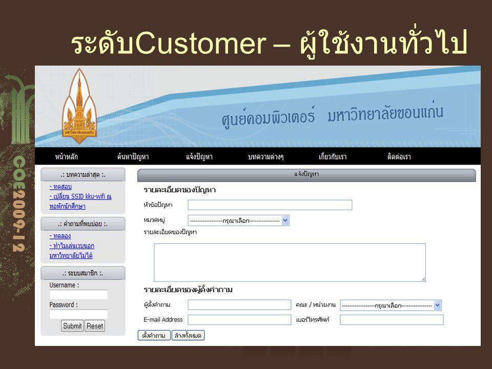 ระดับ Customer – ผู้ใช้งานทั่วไป Post New Question ตั้งคำถามที่เว็บไซต์