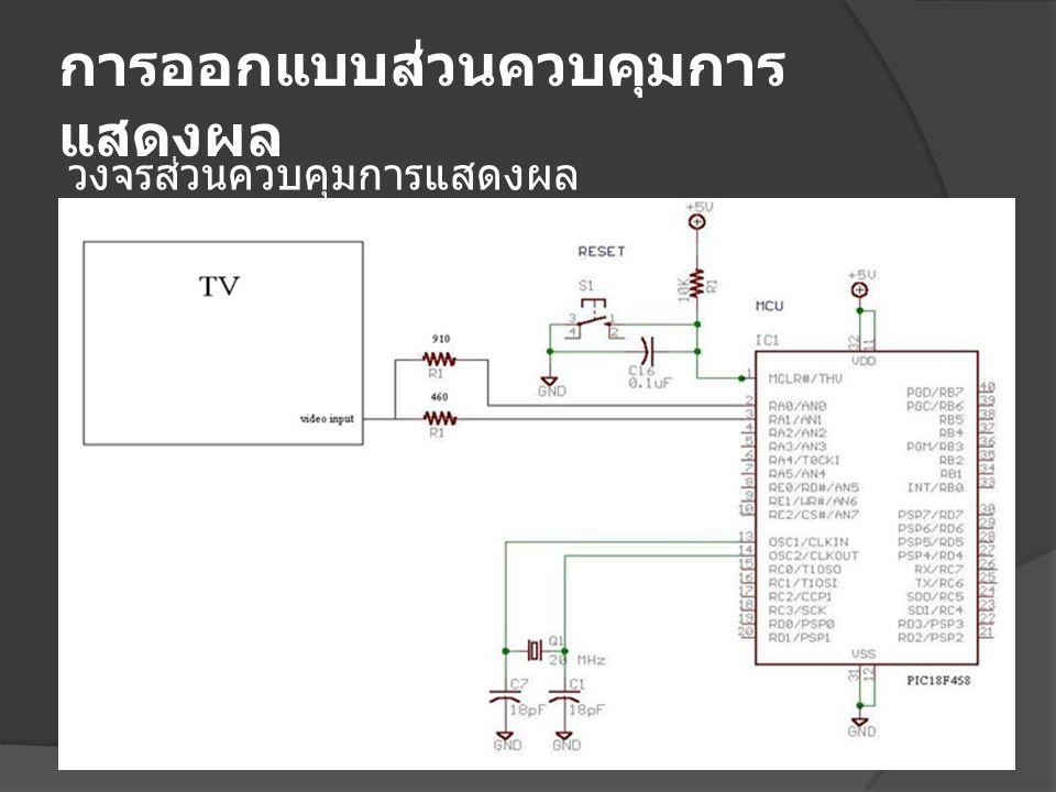 การออกแบบการแสดงผลของ เครื่องโทรทัศน์ขั้นต้น การออกแบบการแสดงผลสีดำบนเครื่องโทรทัศน์ การออกแบบการแสดงผลสีขาวบนเครื่อง โทรทัศน์