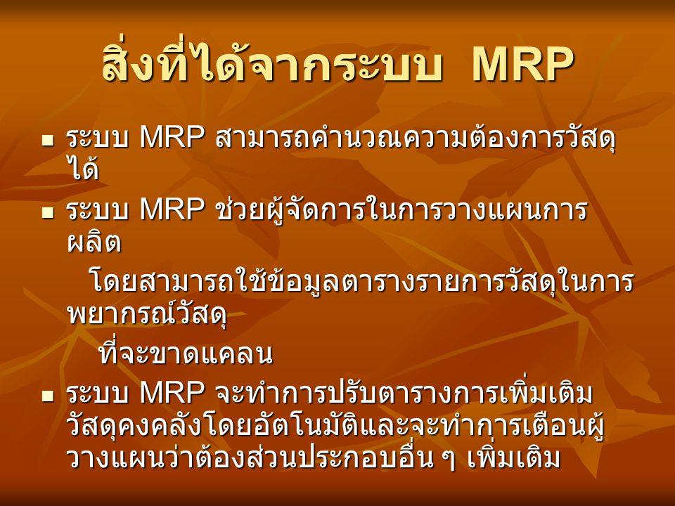 สิ่งที่ได้จากระบบ MRP ระบบ MRP สามารถคำนวณความต้องการวัสดุ ได้ ระบบ MRP สามารถคำนวณความต้องการวัสดุ ได้ ระบบ MRP ช่วยผู้จัดการในการวางแผนการผลิต ระบบ