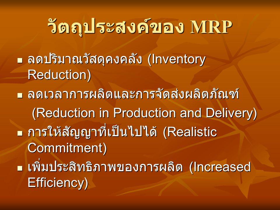 วัตถุประสงค์ของ MRP ลดปริมาณวัสดุคงคลัง (Inventory Reduction) ลดปริมาณวัสดุคงคลัง (Inventory Reduction) ลดเวลาการผลิตและการจัดส่งผลิตภัณฑ์ ลดเวลาการผล