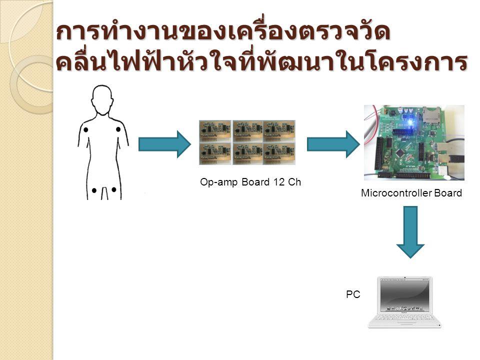 การทำงานของเครื่องตรวจวัด คลื่นไฟฟ้าหัวใจที่พัฒนาในโครงการ Op-amp Board 12 Ch Microcontroller Board PC