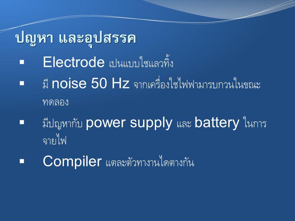 ปัญหา และอุปสรรค  Electrode เป็นแบบใช้แล้วทิ้ง  มี noise 50 Hz จากเครื่องใช้ไฟฟ้ามารบกวนในขณะ ทดลอง  มีปัญหากับ power supply และ battery ในการ จ่าย