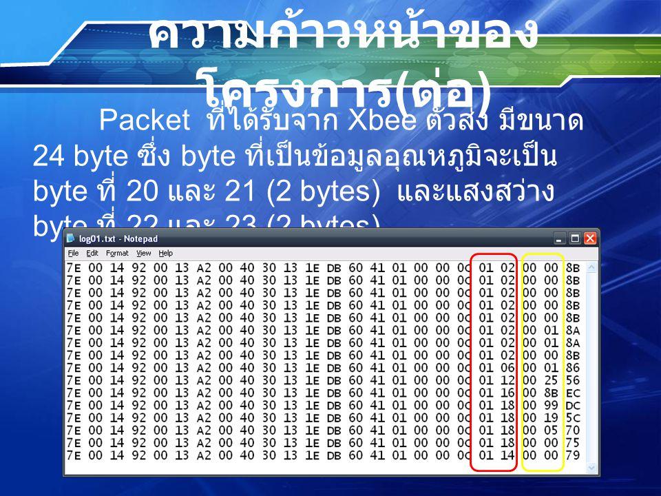 ความก้าวหน้าของ โครงการ ( ต่อ ) Packet ที่ได้รับจาก Xbee ตัวส่ง มีขนาด 24 byte ซึ่ง byte ที่เป็นข้อมูลอุณหภูมิจะเป็น byte ที่ 20 และ 21 (2 bytes) และแ
