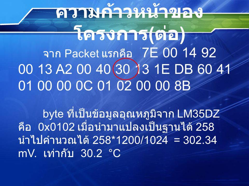ความก้าวหน้าของ โครงการ ( ต่อ ) จาก Packet แรกคือ 7E 00 14 92 00 13 A2 00 40 30 13 1E DB 60 41 01 00 00 0C 01 02 00 00 8B byte ที่เป็นข้อมูลอุณหภูมิจา