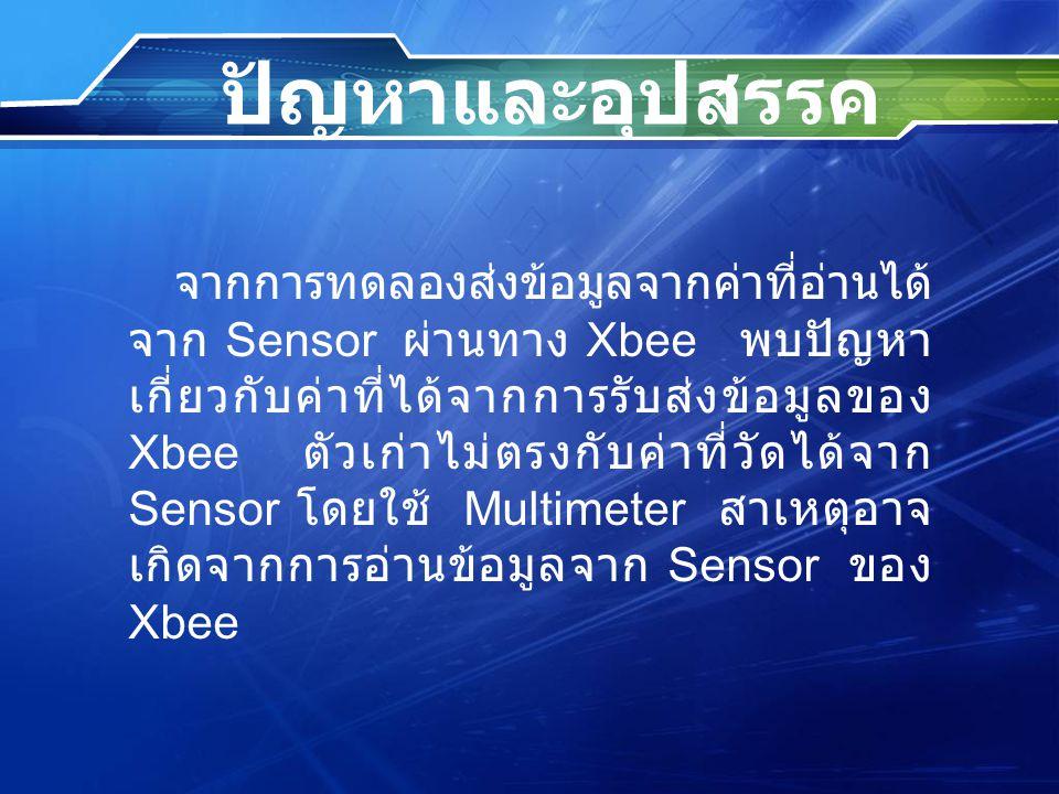 ปัญหาและอุปสรรค จากการทดลองส่งข้อมูลจากค่าที่อ่านได้ จาก Sensor ผ่านทาง Xbee พบปัญหา เกี่ยวกับค่าที่ได้จากการรับส่งข้อมูลของ Xbee ตัวเก่าไม่ตรงกับค่าท