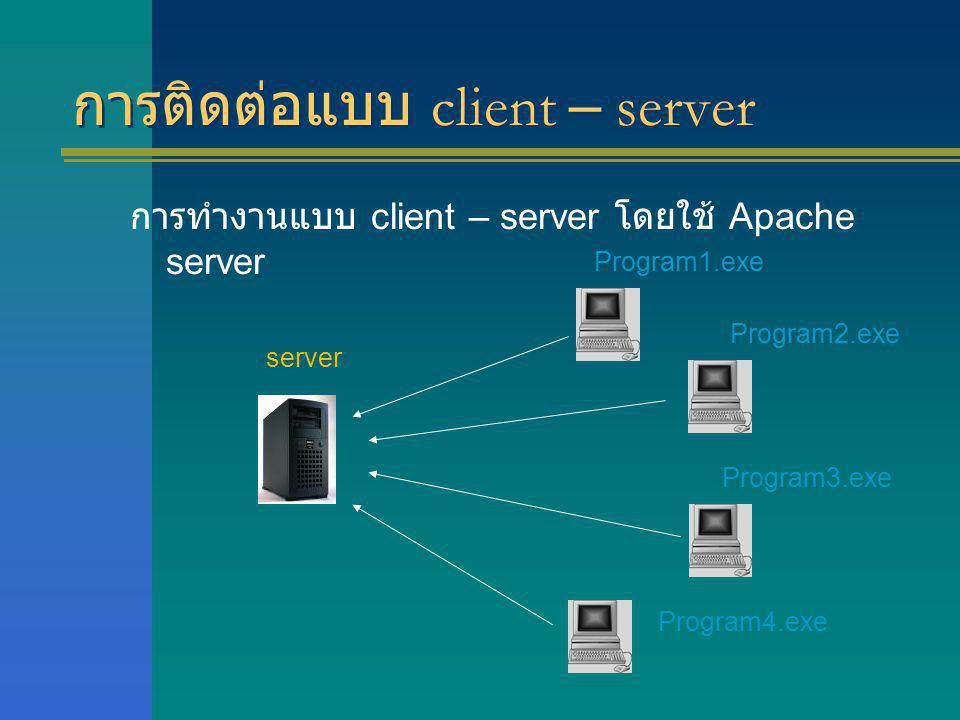 การติดต่อแบบ client – server การทำงานแบบ client – server โดยใช้ Apache server server Program1.exe Program2.exe Program3.exe Program4.exe
