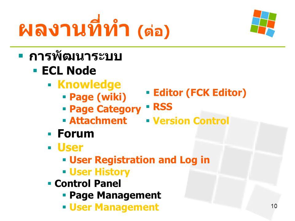 10 ผลงานที่ทำ ( ต่อ )  การพัฒนาระบบ  ECL Node  Knowledge  Page (wiki)  Page Category  Attachment  Forum  User  User Registration and Log in 