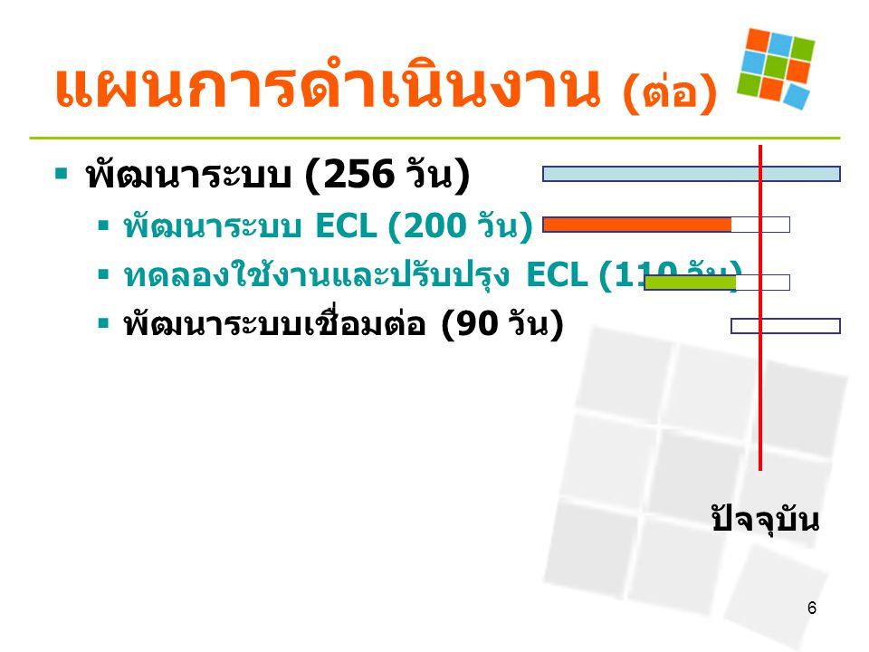 6 แผนการดำเนินงาน ( ต่อ )  พัฒนาระบบ (256 วัน )  พัฒนาระบบ ECL (200 วัน )  ทดลองใช้งานและปรับปรุง ECL (110 วัน )  พัฒนาระบบเชื่อมต่อ (90 วัน ) ปัจ