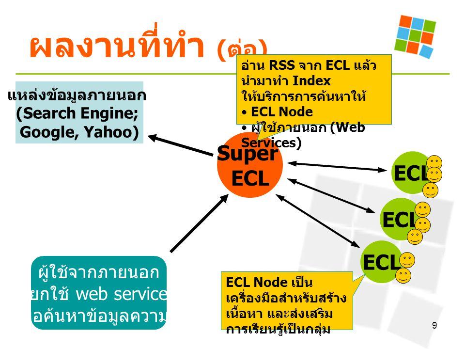 9 ผลงานที่ทำ ( ต่อ ) แหล่งข้อมูลภายนอก (Search Engine; Google, Yahoo) Super ECL ผู้ใช้จากภายนอก เรียกใช้ web services เพื่อค้นหาข้อมูลความรู้ ECL Node