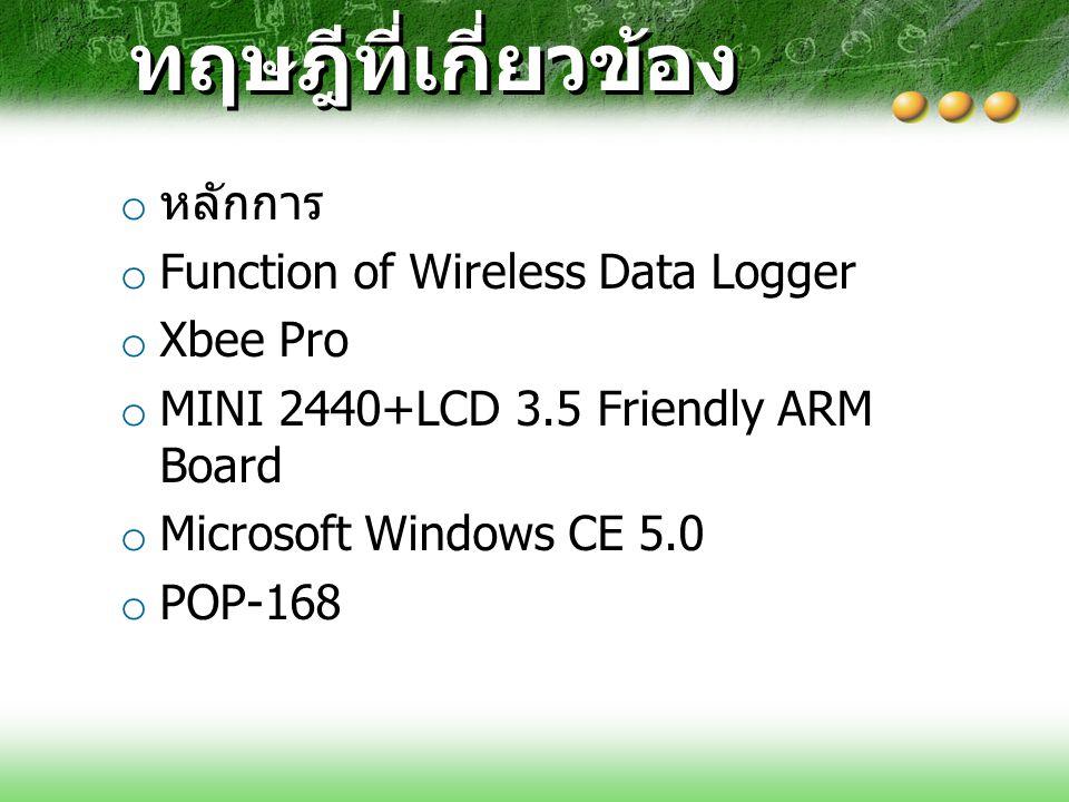 ทฤษฎีที่เกี่ยวข้อง o หลักการ o Function of Wireless Data Logger o Xbee Pro o MINI 2440+LCD 3.5 Friendly ARM Board o Microsoft Windows CE 5.0 o POP-168