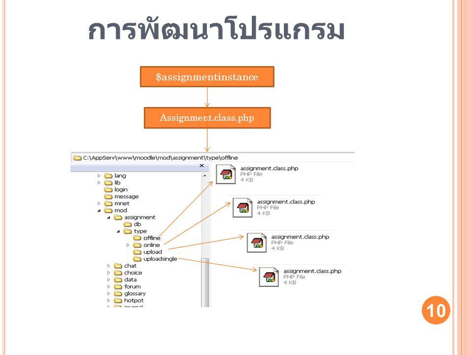 10 $assignmentinstance Assignment.class.php การพัฒนาโปรแกรม