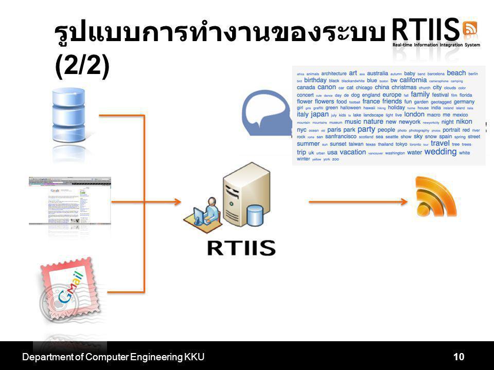 รูปแบบการทำงานของระบบ (2/2) Department of Computer Engineering KKU10
