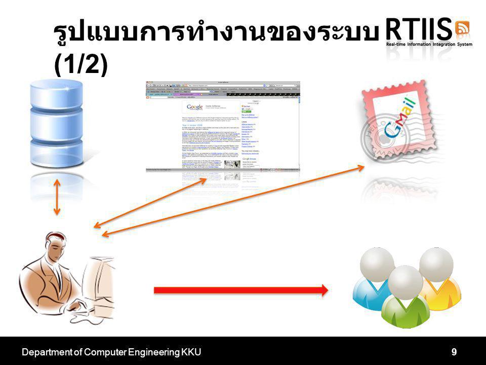 รูปแบบการทำงานของระบบ (1/2) Department of Computer Engineering KKU9