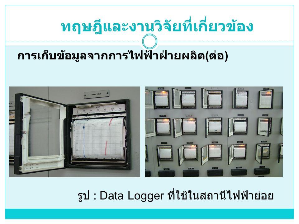ทฤษฎีและงานวิจัยที่เกี่ยวข้อง รูป : Data Logger ที่ใช้ในสถานีไฟฟ้าย่อย การเก็บข้อมูลจากการไฟฟ้าฝ่ายผลิต ( ต่อ )