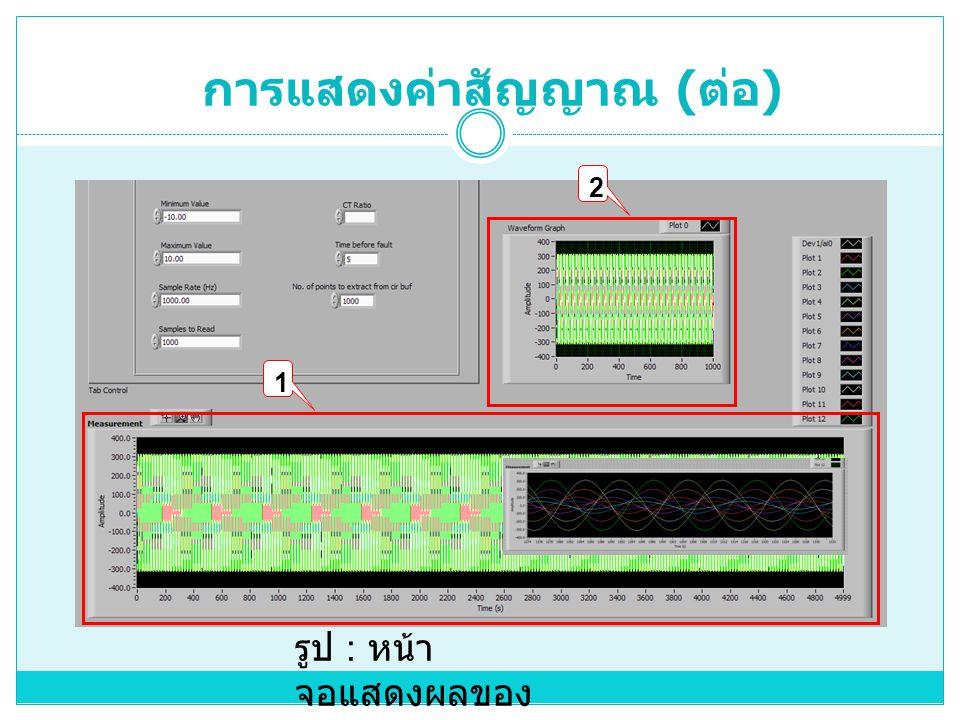 การแสดงค่าสัญญาณ ( ต่อ ) รูป : หน้า จอแสดงผลของ กราฟ 1 2