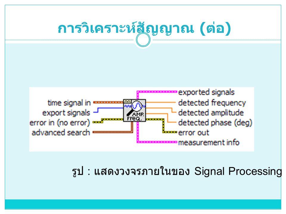 รูป : แสดงวงจรภายในของ Signal Processing การวิเคราะห์สัญญาณ ( ต่อ )
