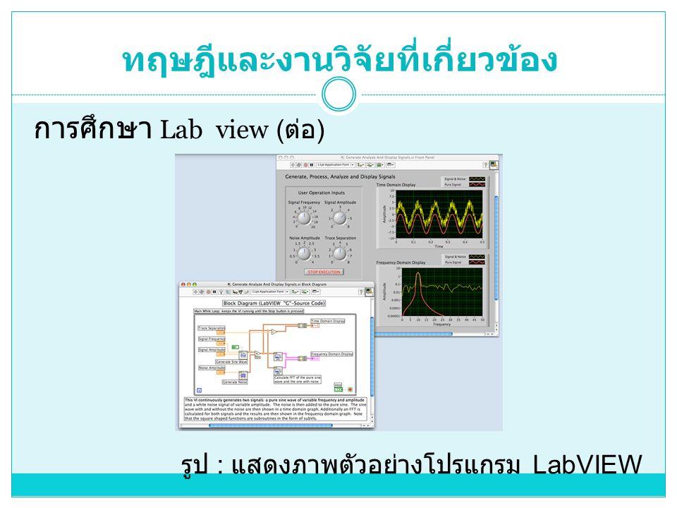 ทฤษฎีและงานวิจัยที่เกี่ยวข้อง รูป : แสดงภาพตัวอย่างโปรแกรม LabVIEW การศึกษา Lab view ( ต่อ )