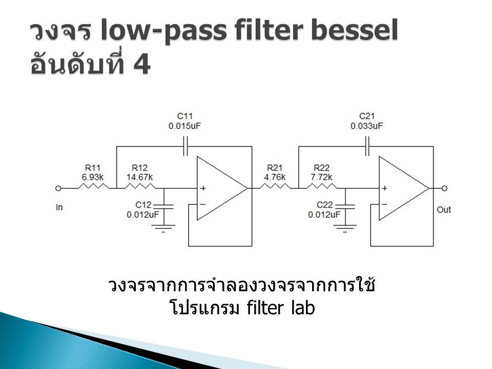 วงจรจากการจำลองวงจรจากการใช้ โปรแกรม filter lab