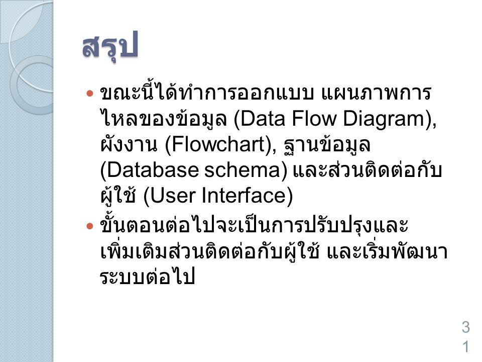 สรุป ขณะนี้ได้ทำการออกแบบ แผนภาพการ ไหลของข้อมูล (Data Flow Diagram), ผังงาน (Flowchart), ฐานข้อมูล (Database schema) และส่วนติดต่อกับ ผู้ใช้ (User In
