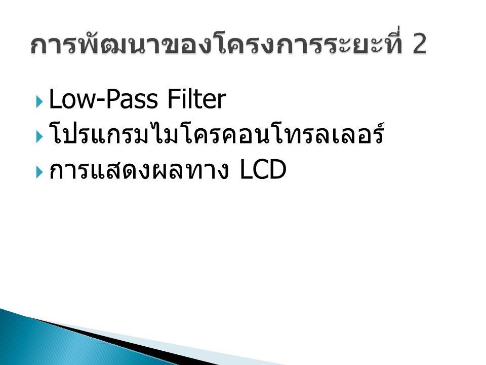  Low-Pass Filter  โปรแกรมไมโครคอนโทรลเลอร์  การแสดงผลทาง LCD