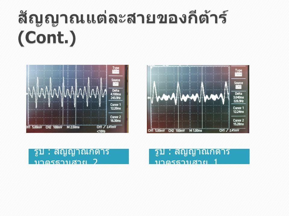 รูป : สัญญาณกีต้าร์ มาตรฐานสาย 2 รูป : สัญญาณกีต้าร์ มาตรฐานสาย 1