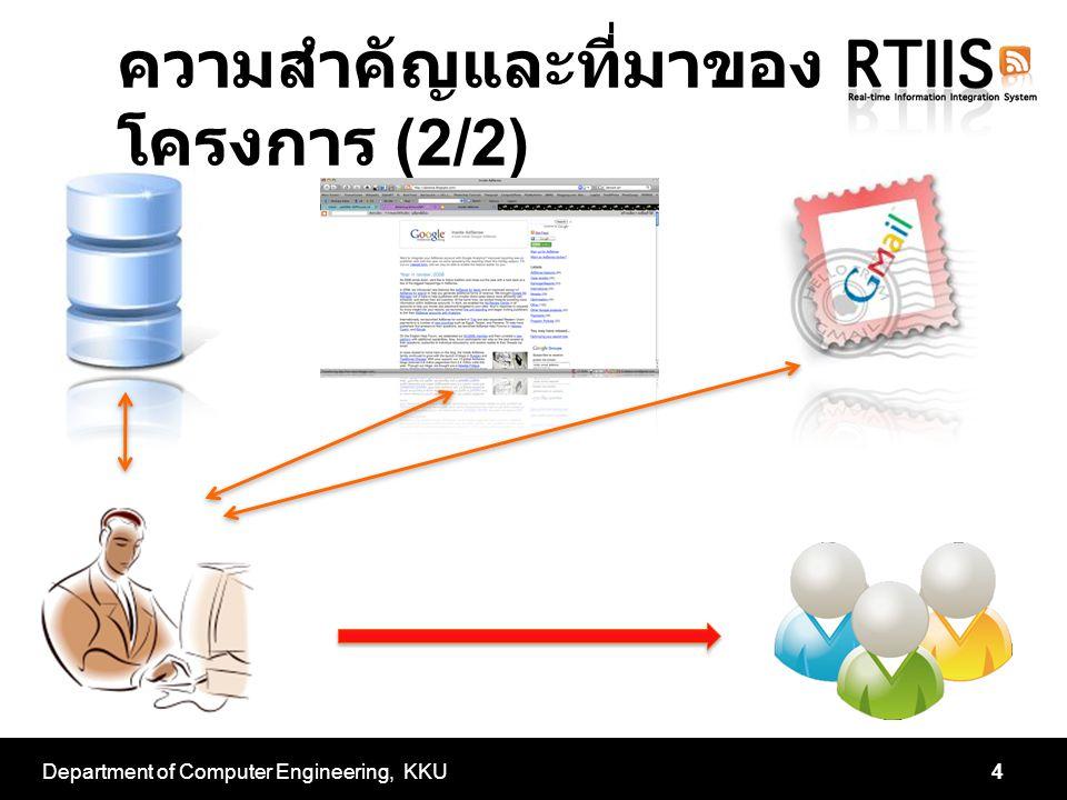 ความสำคัญและที่มาของ โครงการ (2/2) Department of Computer Engineering, KKU4