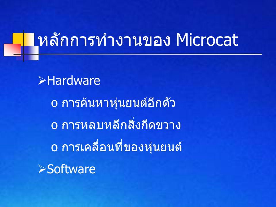หลักการทำงานของ Microcat  Hardware o การค้นหาหุ่นยนต์อีกตัว o การหลบหลีกสิ่งกีดขวาง o การเคลื่อนที่ของหุ่นยนต์  Software