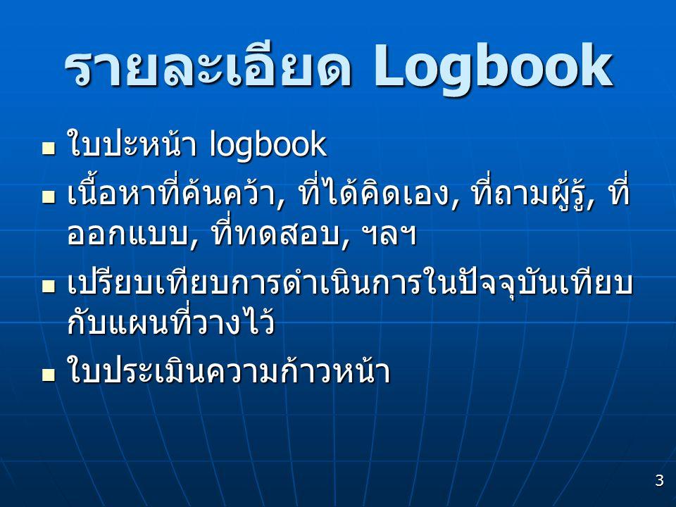 3 รายละเอียด Logbook ใบปะหน้า logbook ใบปะหน้า logbook เนื้อหาที่ค้นคว้า, ที่ได้คิดเอง, ที่ถามผู้รู้, ที่ ออกแบบ, ที่ทดสอบ, ฯลฯ เนื้อหาที่ค้นคว้า, ที่