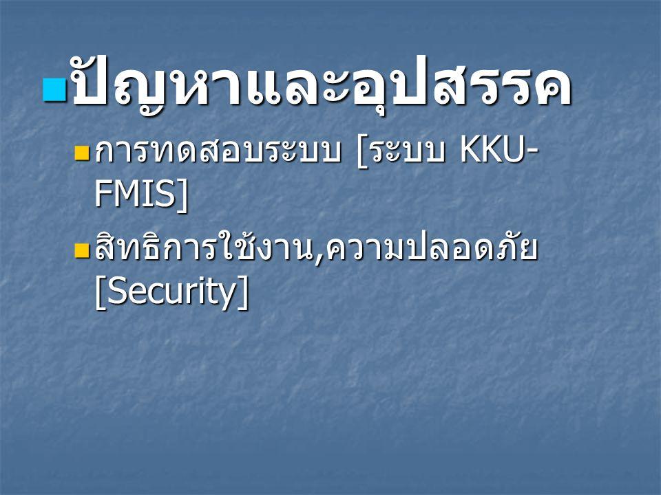 ปัญหาและอุปสรรค ปัญหาและอุปสรรค การทดสอบระบบ [ ระบบ KKU- FMIS] การทดสอบระบบ [ ระบบ KKU- FMIS] สิทธิการใช้งาน, ความปลอดภัย [Security] สิทธิการใช้งาน, ความปลอดภัย [Security]
