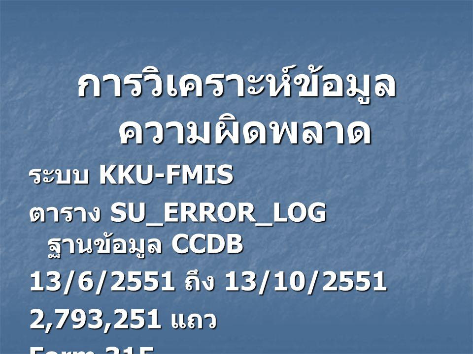 การวิเคราะห์ข้อมูล ความผิดพลาด ระบบ KKU-FMIS ตาราง SU_ERROR_LOG ฐานข้อมูล CCDB 13/6/2551 ถึง 13/10/2551 2,793,251 แถว Form 315