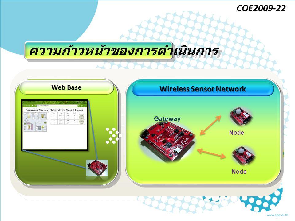 Web Base add Text Wireless Sensor Network ความก้าวหน้าของการดำเนินการ Gateway Node COE2009-22