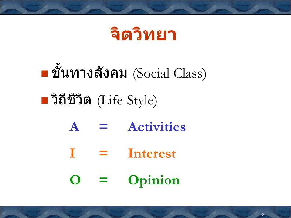 8 จิตวิทยา ชั้นทางสังคม (Social Class) วิถีชีวิต (Life Style) A=Activities I=Interest O=Opinion
