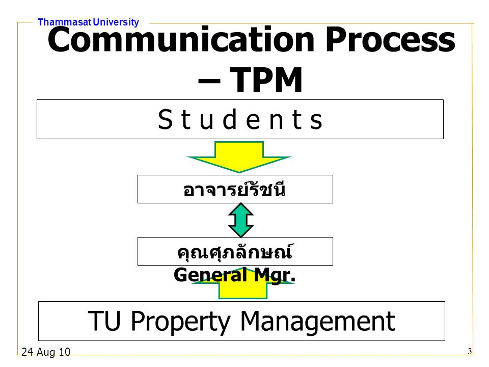 Thammasat University Communication Process – TPM S t u d e n t s 24 Aug 10 3 TU Property Management อาจารย์รัชนี คุณศุภลักษณ์ General Mgr.