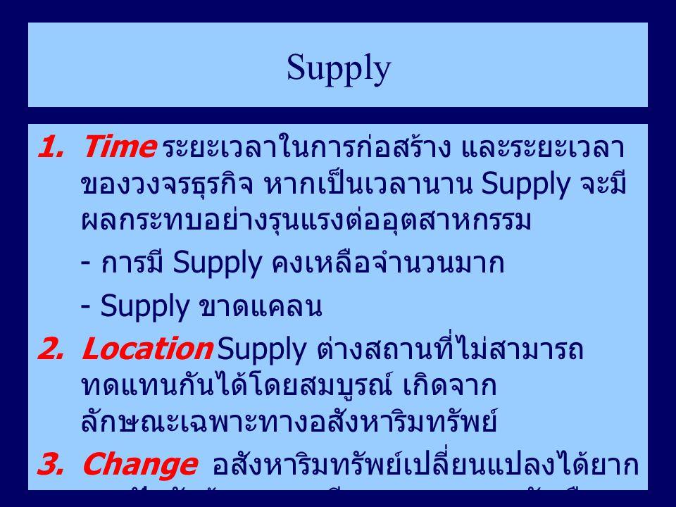 Supply 1.Time ระยะเวลาในการก่อสร้าง และระยะเวลา ของวงจรธุรกิจ หากเป็นเวลานาน Supply จะมี ผลกระทบอย่างรุนแรงต่ออุตสาหกรรม - การมี Supply คงเหลือจำนวนมา
