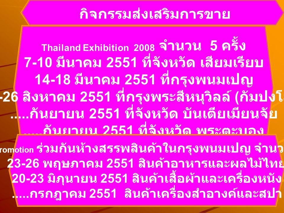 กิจกรรมส่งเสริมการขาย Thailand Exhibition 2008 จำนวน 5 ครั้ง 7-10 มีนาคม 2551 ที่จังหวัด เสียมเรียบ 14-18 มีนาคม 2551 ที่กรุงพนมเปญ 23-26 สิงหาคม 2551