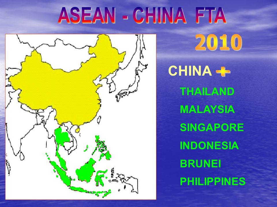 CHINA THAILAND MALAYSIA SINGAPORE INDONESIA BRUNEI PHILIPPINES