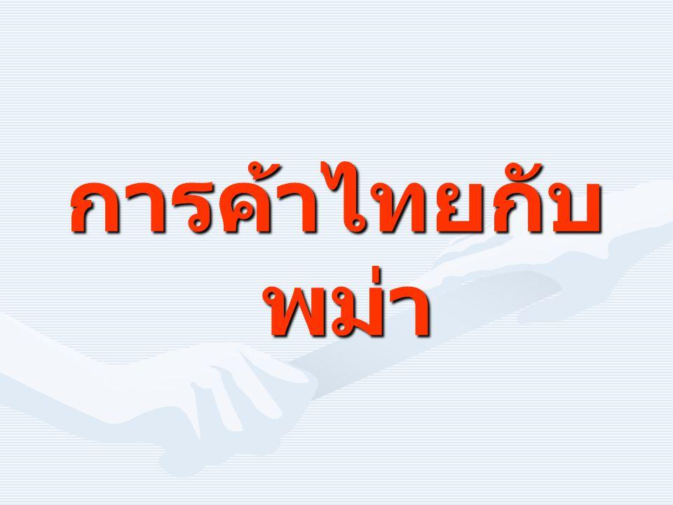 การค้าไทยกับ พม่า