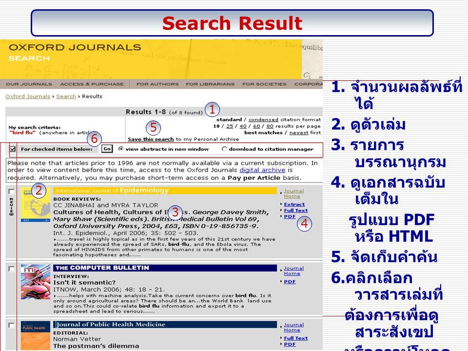 1. จำนวนผลลัพธ์ที่ ได้ 2. ดูตัวเล่ม 3. รายการ บรรณานุกรม 4.