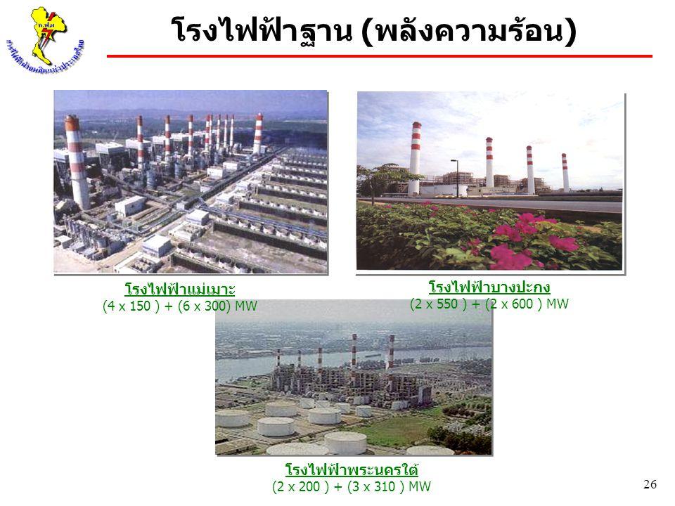 26 โรงไฟฟ้าแม่เมาะ (4 x 150 ) + (6 x 300) MW โรงไฟฟ้าบางปะกง (2 x 550 ) + (2 x 600 ) MW โรงไฟฟ้าพระนครใต้ (2 x 200 ) + (3 x 310 ) MW โรงไฟฟ้าฐาน (พลัง